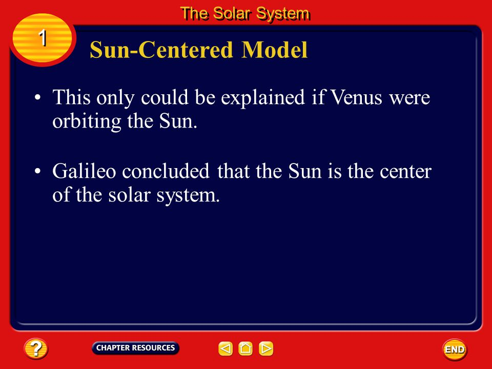 Sun-Centered Model Using his telescope, Galileo Galilei observed that Venus went through a full cycle of phases like the Moon's. 1 1 The Solar System