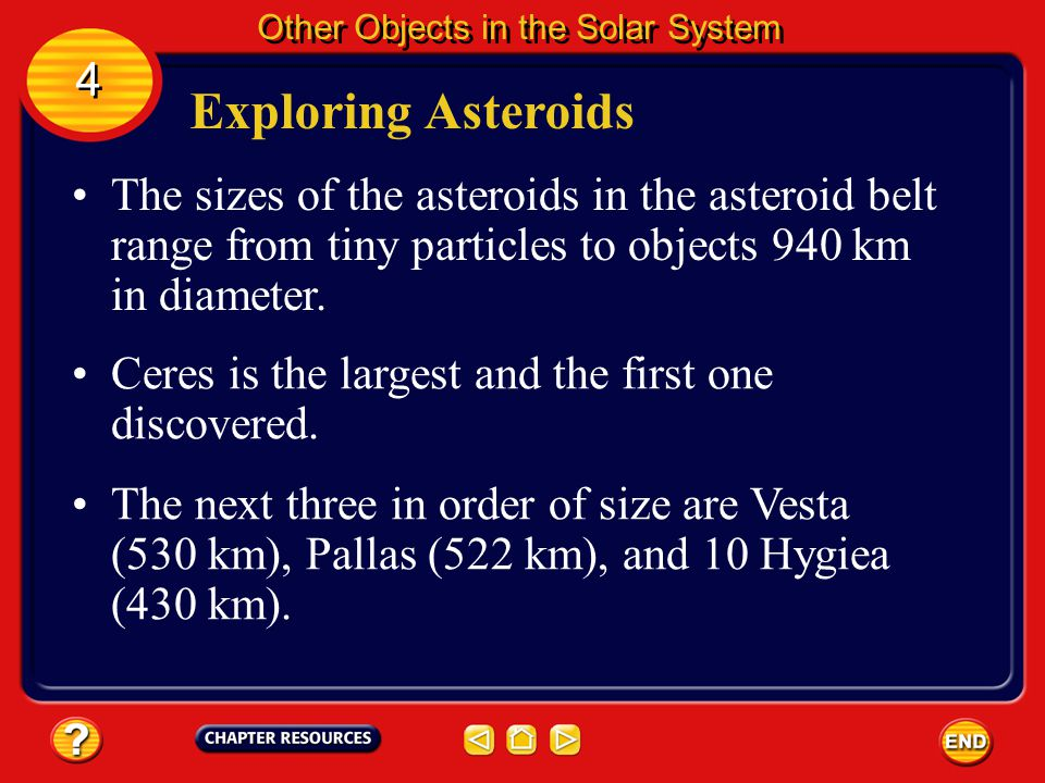 Asteroids Other asteroids are scattered throughout the solar system. 4 4 Other Objects in the Solar System They might have been thrown out of the belt