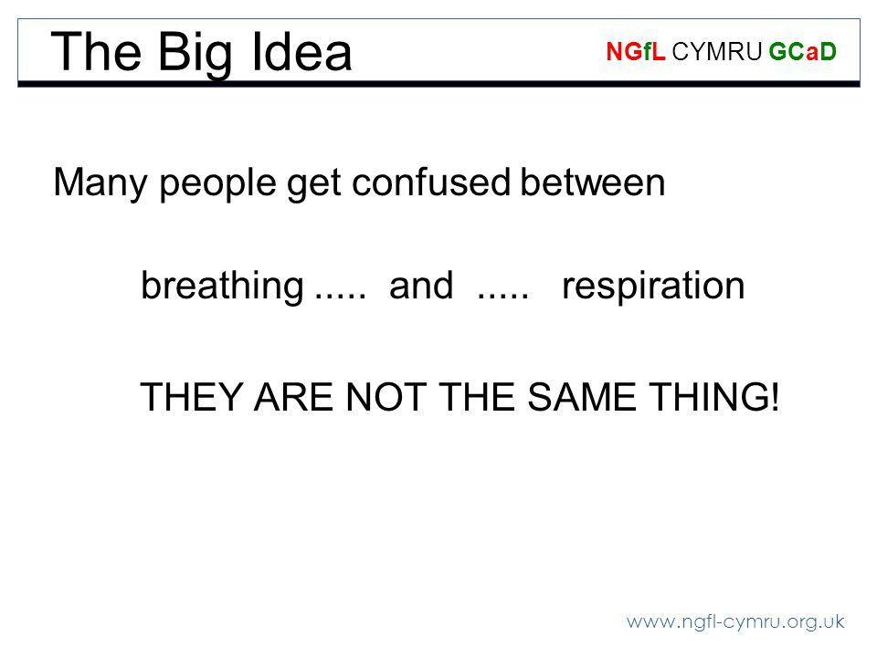 www.ngfl-cymru.org.uk NGfL CYMRU GCaD The Big Idea Many people get confused between breathing..... and..... respiration THEY ARE NOT THE SAME THING!