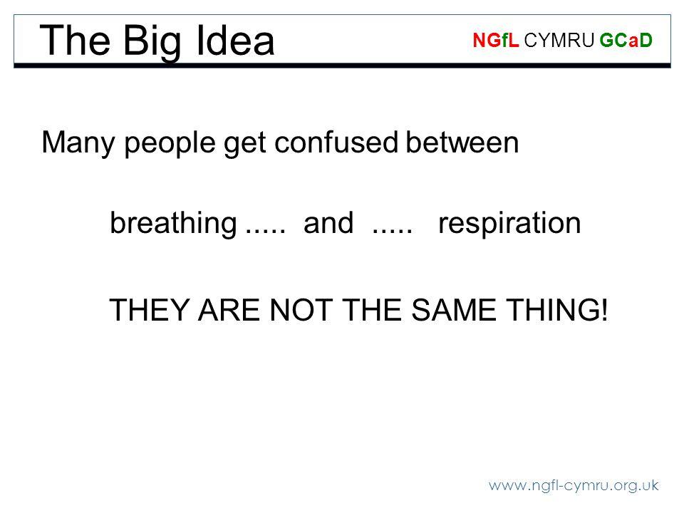 www.ngfl-cymru.org.uk NGfL CYMRU GCaD The Big Idea Many people get confused between breathing.....