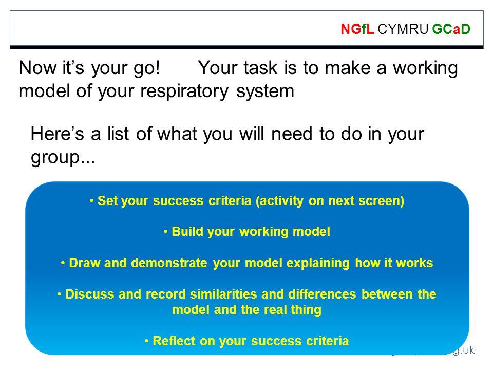 www.ngfl-cymru.org.uk NGfL CYMRU GCaD Now its your go.