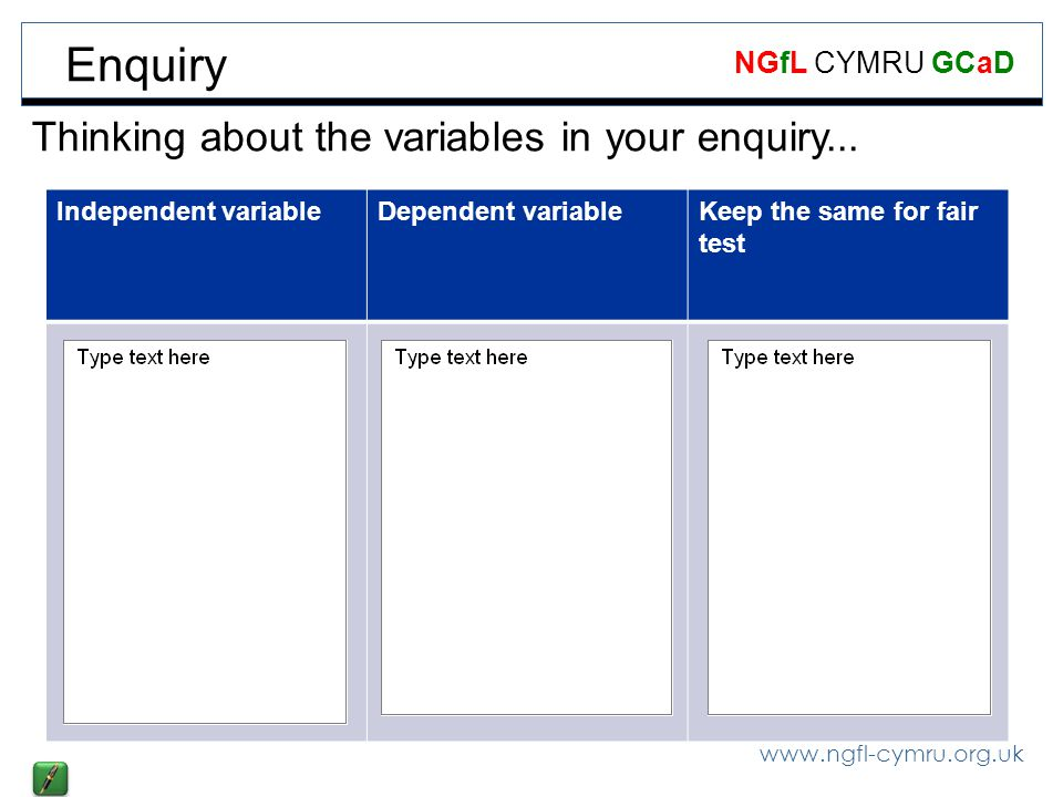 www.ngfl-cymru.org.uk NGfL CYMRU GCaD Thinking about the variables in your enquiry...