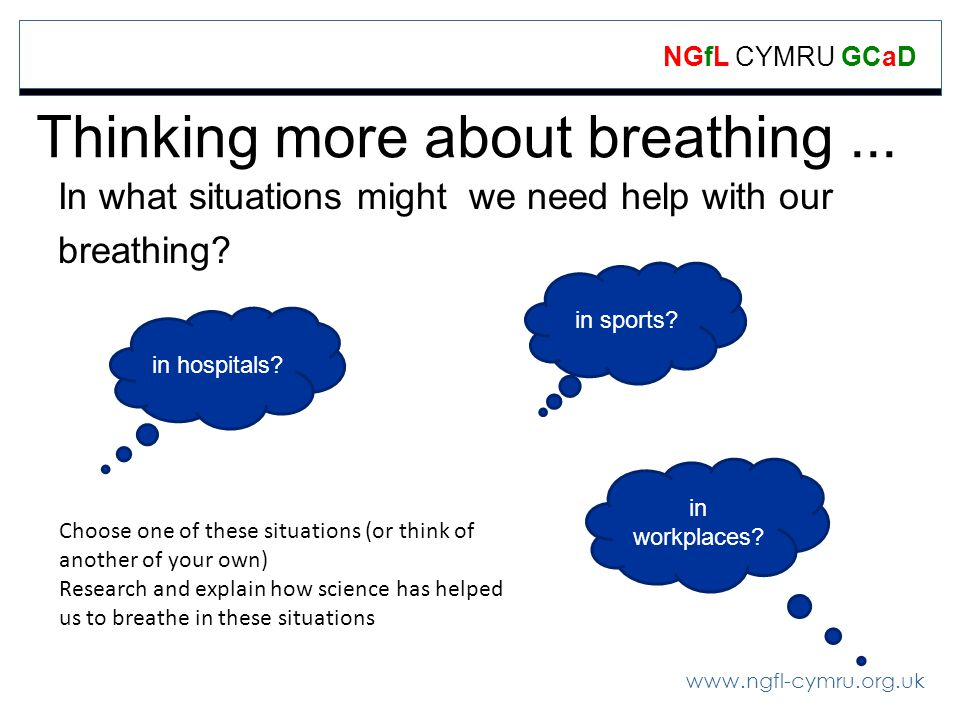 www.ngfl-cymru.org.uk NGfL CYMRU GCaD Thinking more about breathing... In what situations might we need help with our breathing? in sports? in workpla