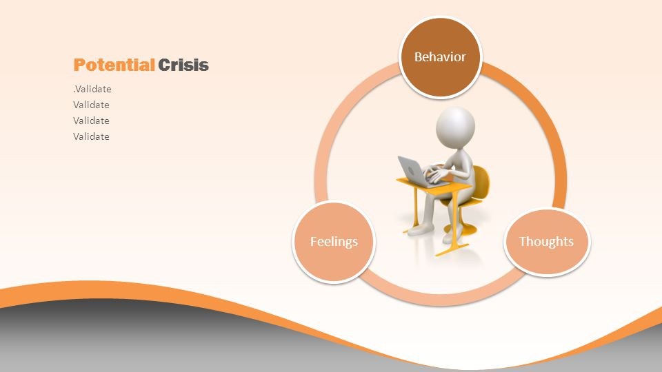 Potential Crisis.Validate Validate