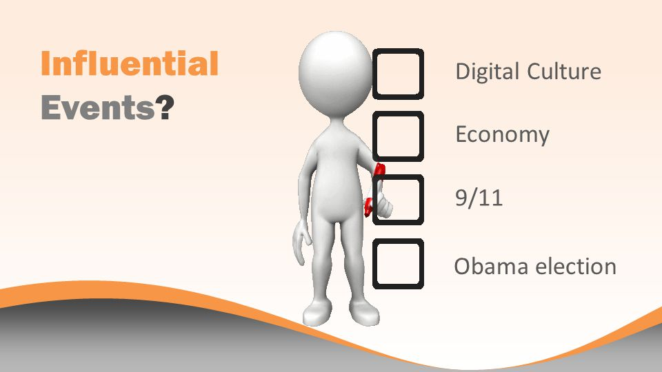 Influential Events Digital Culture Economy 9/11 Obama election