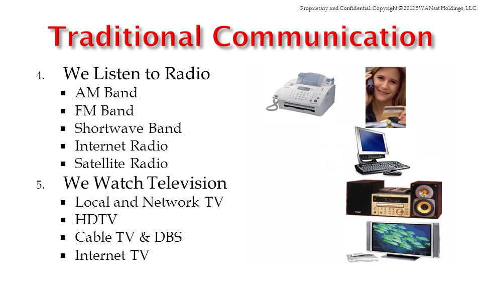 Proprietary and Confidential. Copyright © 2012 SWANsat Holdings, LLC. 4. We Listen to Radio AM Band FM Band Shortwave Band Internet Radio Satellite Ra