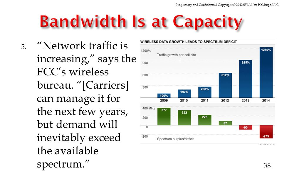 Proprietary and Confidential. Copyright © 2012 SWANsat Holdings, LLC. 5. Network traffic is increasing, says the FCCs wireless bureau. [Carriers] can