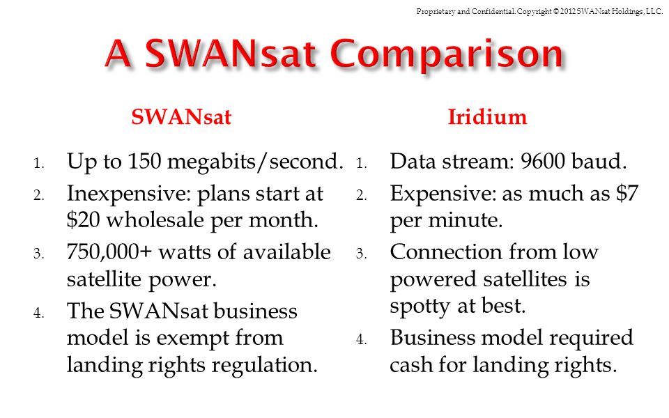 Proprietary and Confidential. Copyright © 2012 SWANsat Holdings, LLC. SWANsatIridium 1. Up to 150 megabits/second. 2. Inexpensive: plans start at $20