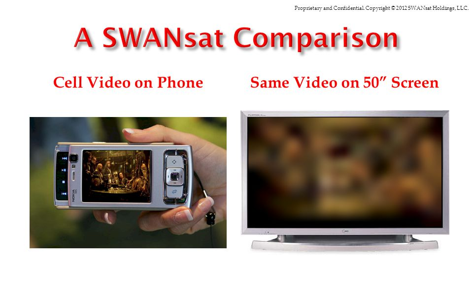 Proprietary and Confidential. Copyright © 2012 SWANsat Holdings, LLC. Cell Video on PhoneSame Video on 50 Screen