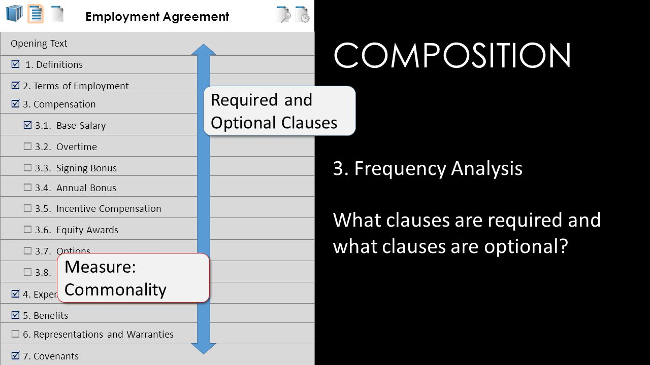 COMPOSITION 3. Frequency Analysis What clauses are required and what clauses are optional.