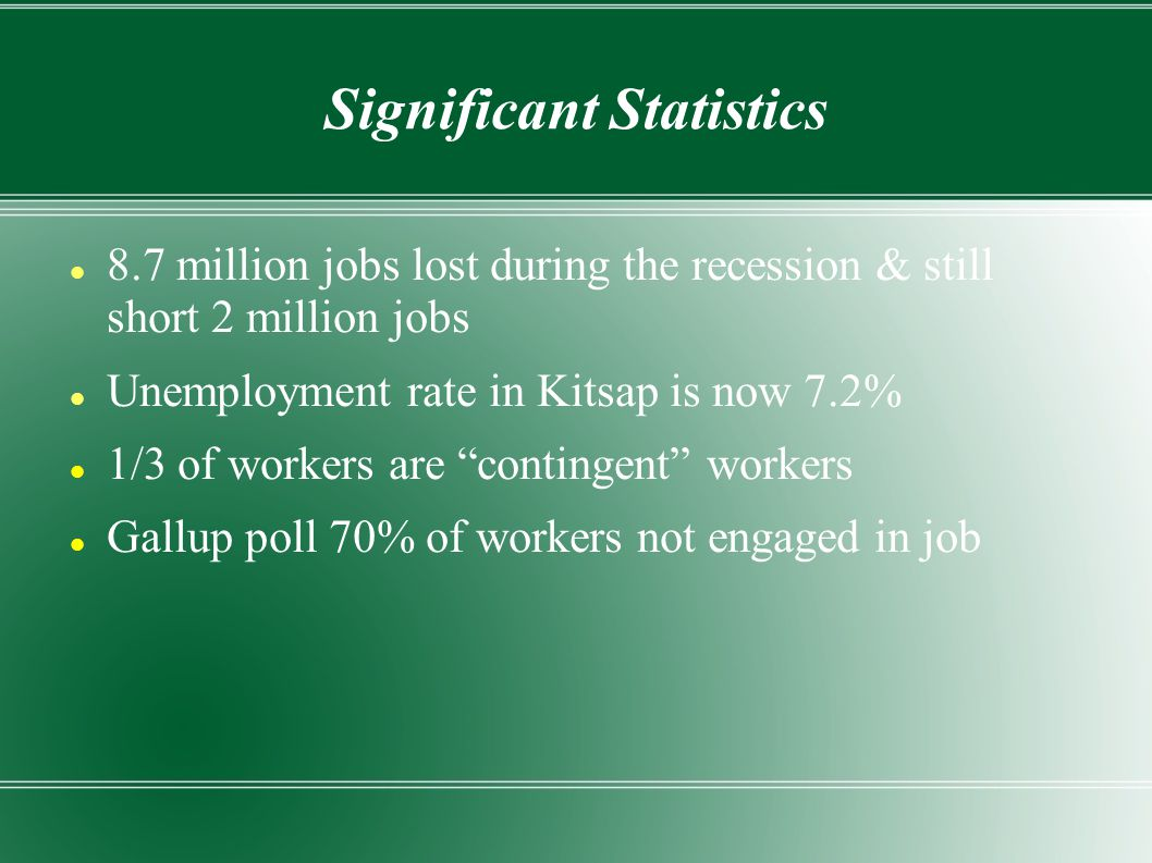 8.7 million jobs lost during the recession & still short 2 million jobs Unemployment rate in Kitsap is now 7.2% 1/3 of workers are contingent workers Gallup poll 70% of workers not engaged in job Significant Statistics