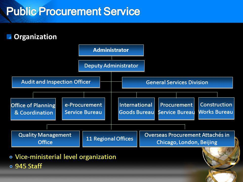 Organization Administrator Deputy Administrator Audit and Inspection Officer General Services Division Office of Planning & Coordination Office of Planning & Coordination e-Procurement Service Bureau e-Procurement Service Bureau International Goods Bureau International Goods Bureau Procurement Service Bureau Procurement Service Bureau Construction Works Bureau Construction Works Bureau Quality Management Office Quality Management Office 11 Regional Offices Overseas Procurement Attachés in Chicago, London, Beijing Overseas Procurement Attachés in Chicago, London, Beijing Vice-ministerial level organization 945 Staff