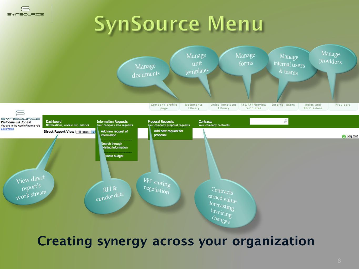 6 Creating synergy across your organization