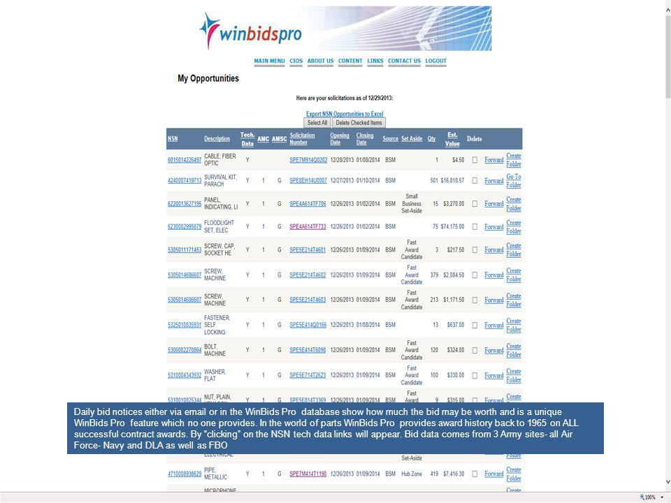 Daily bid notices either via email or in the WinBids Pro database show how much the bid may be worth and is a unique WinBids Pro feature which no one