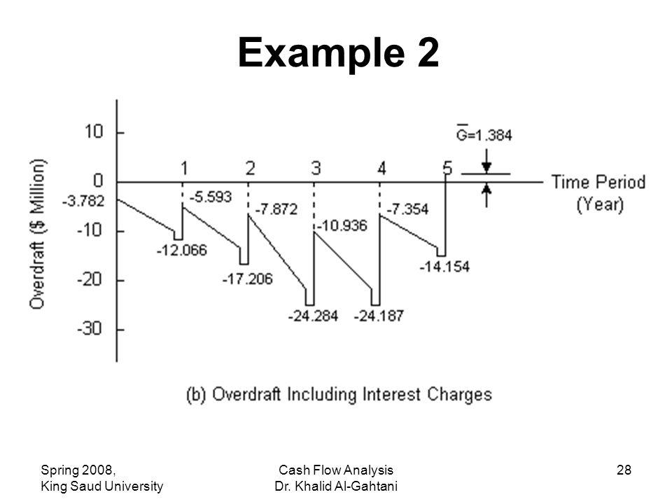 Spring 2008, King Saud University Cash Flow Analysis Dr. Khalid Al-Gahtani 28 Example 2