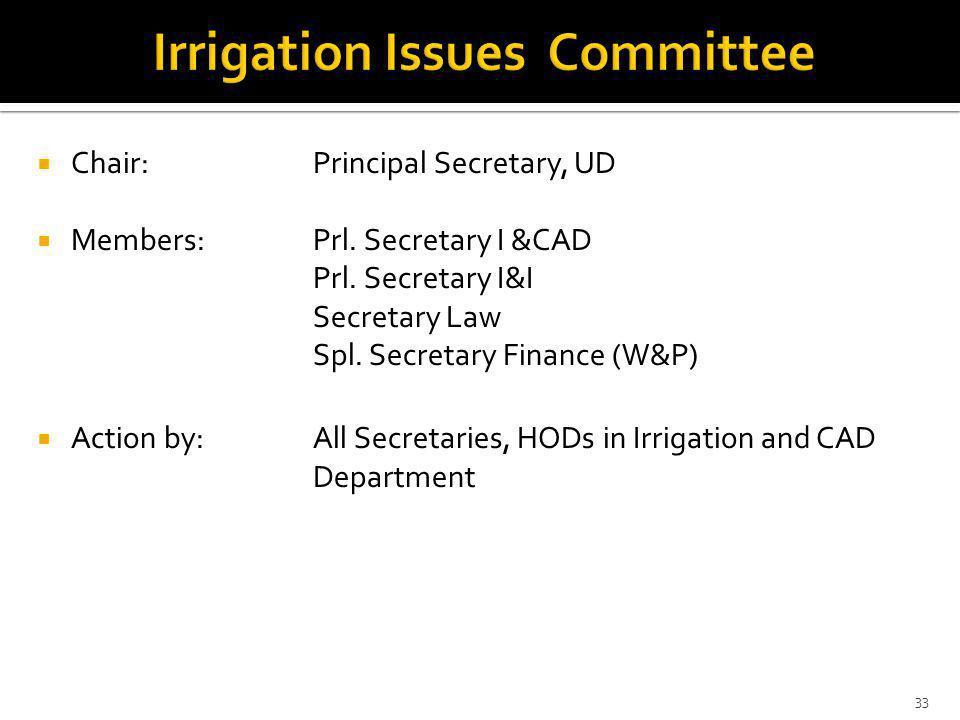 Chair:Principal Secretary, UD Members:Prl.Secretary I &CAD Prl.