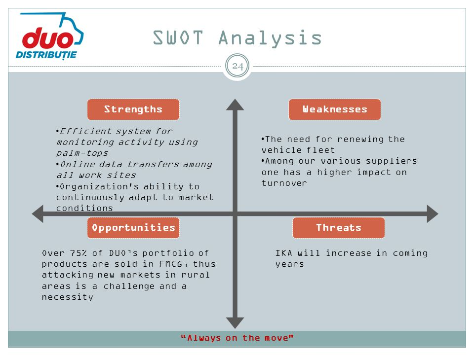 SWOT Analysis 24 Efficient system for monitoring activity using palm-tops Online data transfers among all work sites Organization s ability to continuously adapt to market conditions Over 75% of DUOs portfolio of products are sold in FMCG, thus attacking new markets in rural areas is a challenge and a necessity The need for renewing the vehicle fleet Among our various suppliers one has a higher impact on turnover IKA will increase in coming years Always on the move StrengthsWeaknessesOpportunitiesThreats