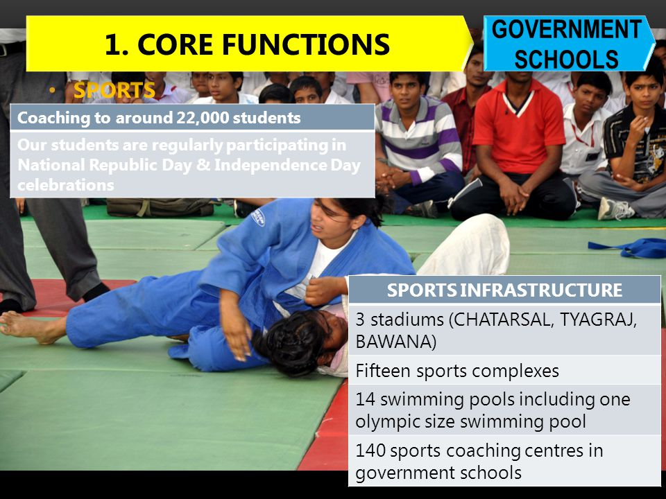VOCATIONAL COURSES CORRESPONDENCE COURSES 1.CORE FUNCTIONS 11 GOVERNMENT SCHOOLS NO.