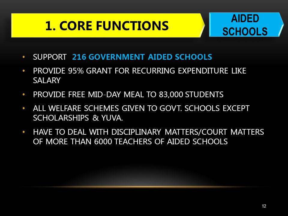 THERE ARE 1284 PRIVATE UNAIDED SCHOOLS RECOGNIZED BY US GRANTING RECOGNITION/ UPGRADATION AS PER PROVISIONS OF DELHI SCHOOL EDUCATION ACT & RULES 1973.