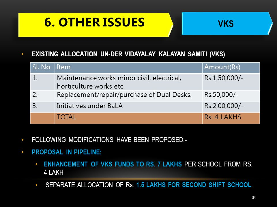 Unprecedented promotions have been done in the last one year Fill the vacancies of principals and vice principals principals and vice principals - kingpin of DOE A good HoS totally transforms the school During inspections seen some of HoS whose performance was bad About 250 schools are there whose results are less than 87% Poor performance =professional unfit …………..no re-employmentFace of DOE in public- polite, above par & understanding Good performance by HoS – reduces court cases of delayed pension, MACP Make best use of this special training All the best 6.