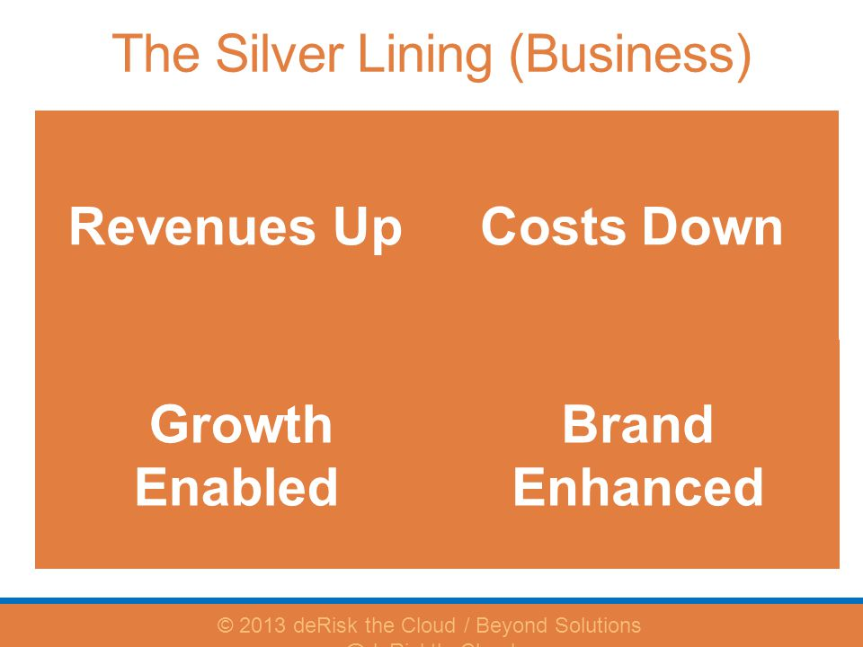 Revenues UpCosts Down Growth Enabled Brand Enhanced The Silver Lining (Business) © 2013 deRisk the Cloud / Beyond Solutions @deRisktheCloud