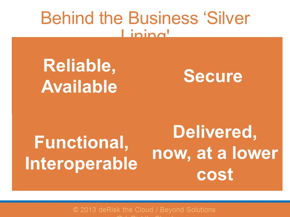 Revenues UpCosts Down Growth Enabled Brand Enhanced Behind the Business Silver Lining Reliable, Available Secure Functional, Interoperable Delivered, now, at a lower cost © 2013 deRisk the Cloud / Beyond Solutions @deRisktheCloud