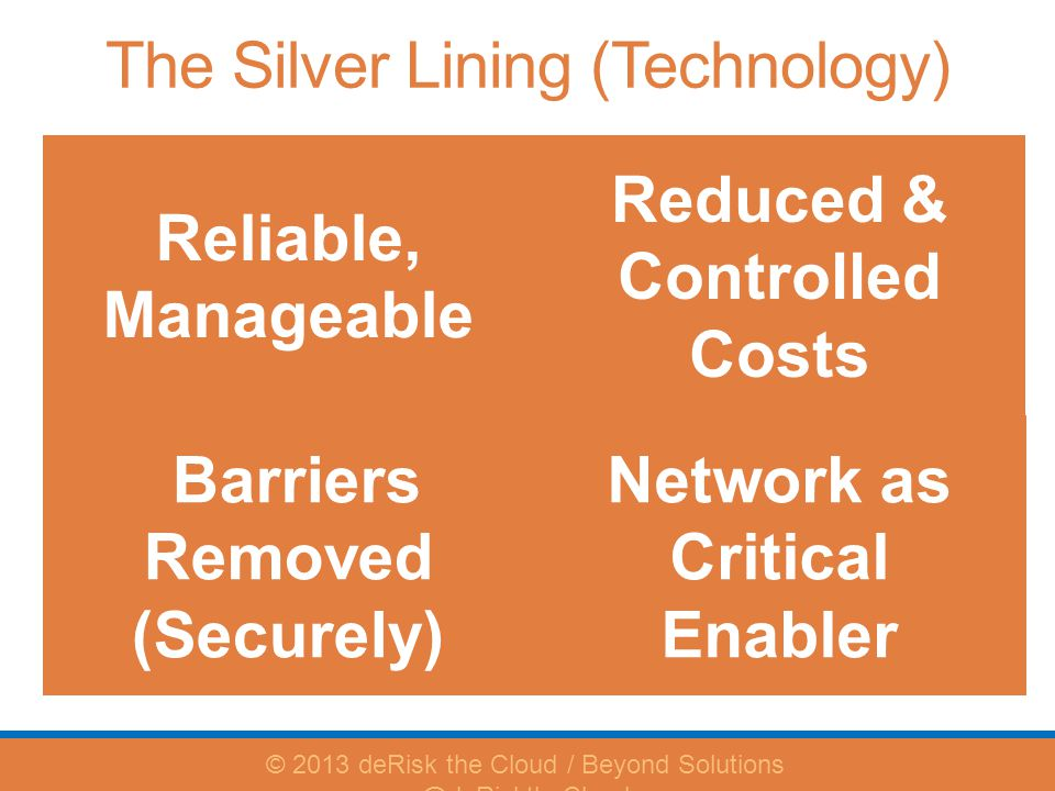 Reliable, Manageable Reduced & Controlled Costs Barriers Removed (Securely) Network as Critical Enabler The Silver Lining (Technology) © 2013 deRisk the Cloud / Beyond Solutions @deRisktheCloud