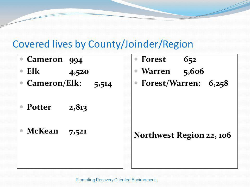 Covered lives by County/Joinder/Region Cameron 994 Elk 4,520 Cameron/Elk: 5,514 Potter 2,813 McKean 7,521 Forest652 Warren5,606 Forest/Warren: 6,258 Northwest Region 22, 106 Promoting Recovery Oriented Environments