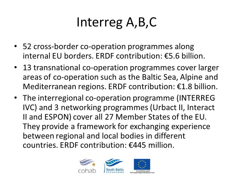 Interreg A,B,C 52 cross-border co-operation programmes along internal EU borders. ERDF contribution: 5.6 billion. 13 transnational co-operation progra