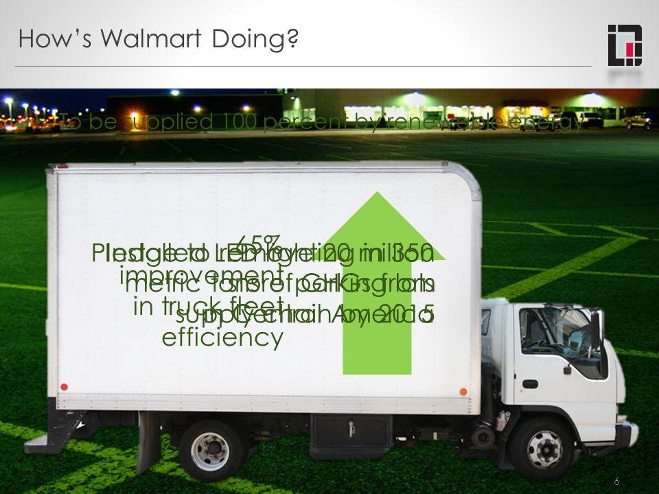Hows Walmart Doing.