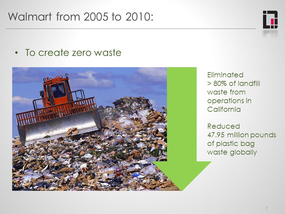 Walmart from 2005 to 2010: To create zero waste Eliminated > 80% of landfill waste from operations in California Reduced 47.95 million pounds of plastic bag waste globally 7