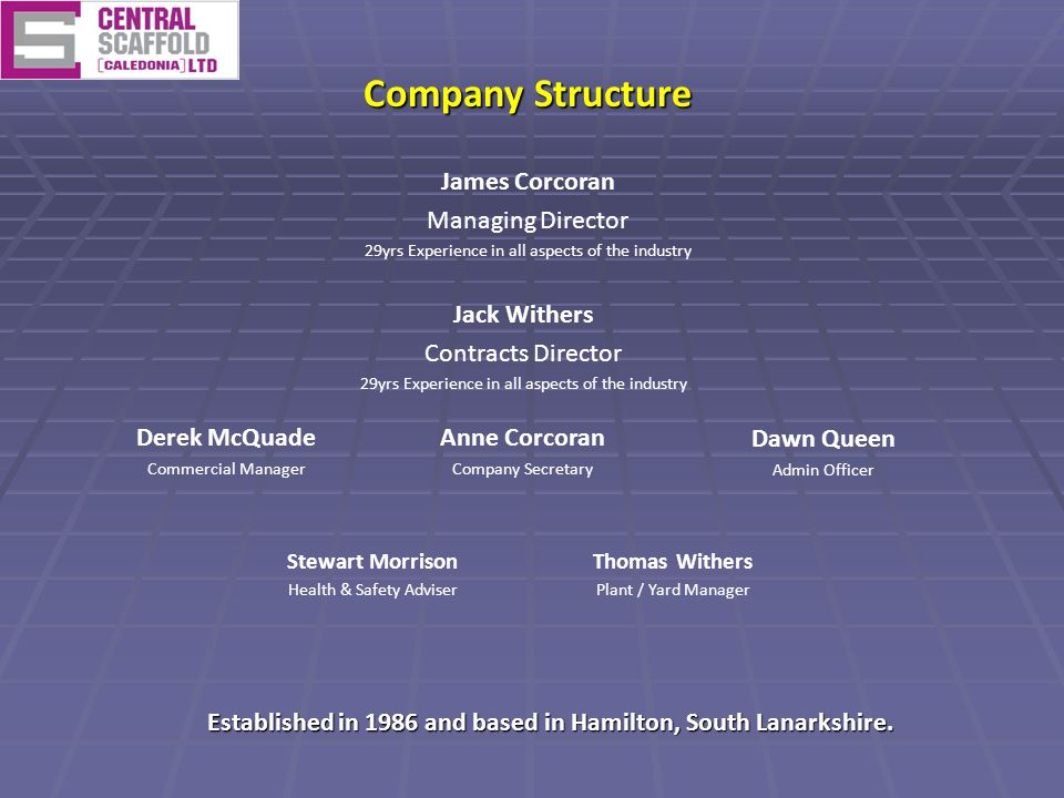 Company Structure James Corcoran Managing Director 29yrs Experience in all aspects of the industry Jack Withers Contracts Director 29yrs Experience in all aspects of the industry Derek McQuade Commercial Manager Anne Corcoran Company Secretary Thomas Withers Plant / Yard Manager Stewart Morrison Health & Safety Adviser Established in 1986 and based in Hamilton, South Lanarkshire.