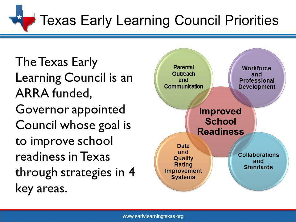 www.earlylearningtexas.org Updates: Our web developer is in the process of building this complex system Design, logos, and look have all been finalized The project should launch April 1, 2012 The Council will pilot the registry in various Communities in 2013 25 Workforce and Professional Development