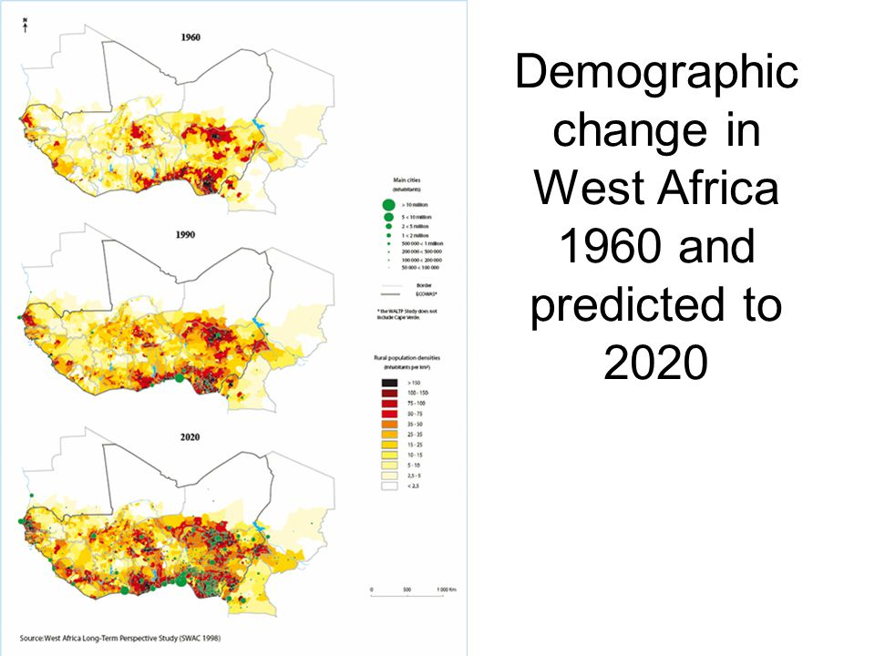 Demographic change in West Africa 1960 and predicted to 2020