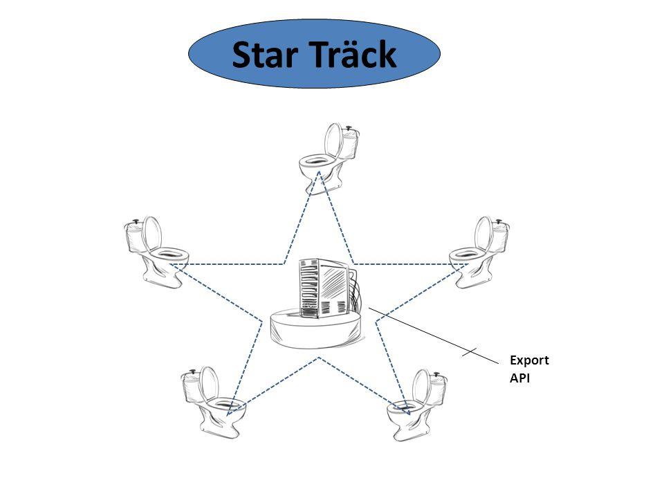 Star Träck Export API