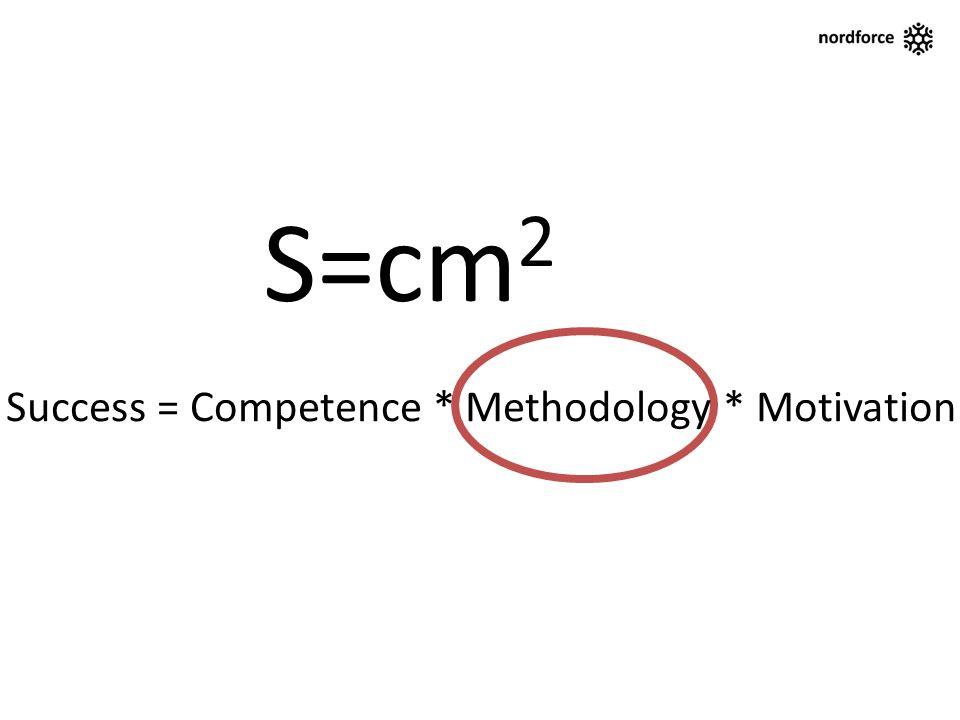 S=cm 2 Success = Competence * Methodology * Motivation