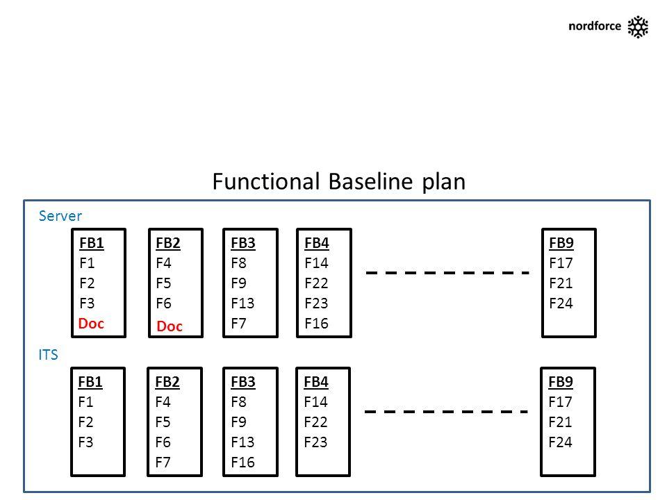 FB1 F1 F2 F3 FB2 F4 F5 F6 F7 FB3 F8 F9 F13 F16 FB9 F17 F21 F24 FB4 F14 F22 F23 Functional Baseline plan FB1 F1 F2 F3 FB2 F4 F5 F6 FB3 F8 F9 F13 F7 FB9 F17 F21 F24 FB4 F14 F22 F23 F16 Server ITS Doc