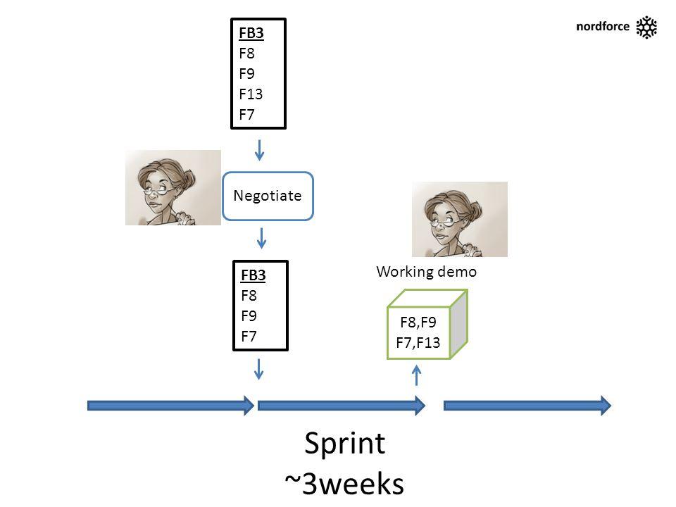 Sprint ~3weeks F8,F9 F7,F13 Working demo FB3 F8 F9 F7 Negotiate FB3 F8 F9 F13 F7