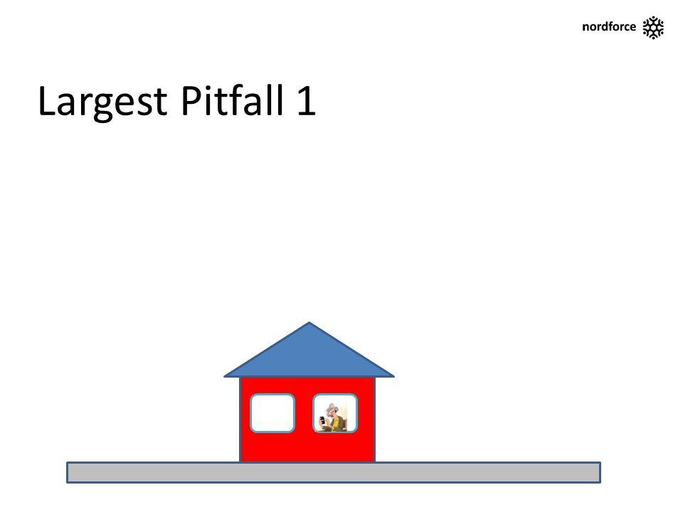 Largest Pitfall 1