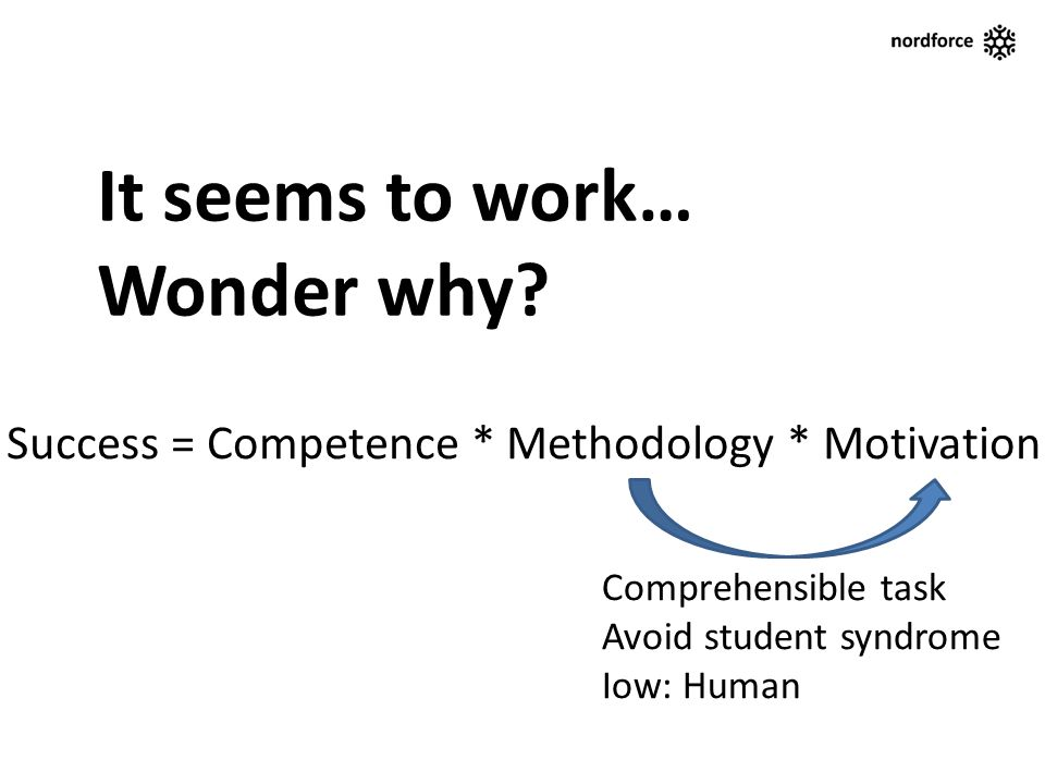 It seems to work… Wonder why? Success = Competence * Methodology * Motivation Comprehensible task Avoid student syndrome Iow: Human