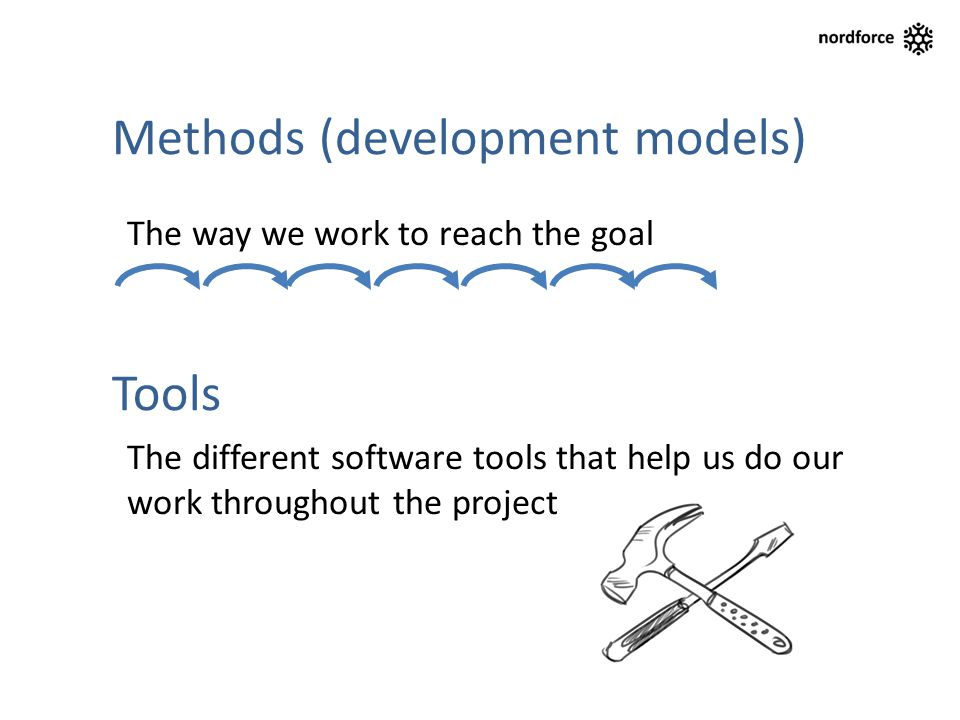 Methods (development models) Tools The way we work to reach the goal The different software tools that help us do our work throughout the project