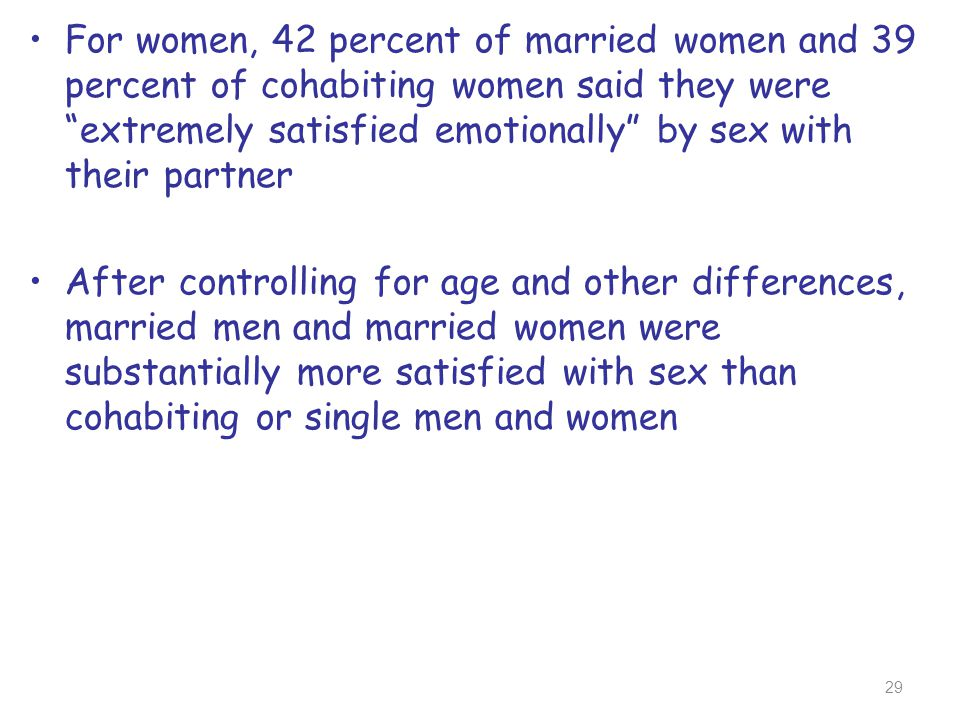 For women, 42 percent of married women and 39 percent of cohabiting women said they were extremely satisfied emotionally by sex with their partner Aft