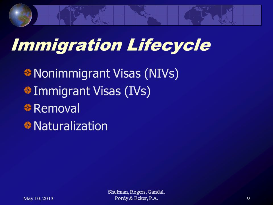 May 10, 2013 Shulman, Rogers, Gandal, Pordy & Ecker, P.A.9 Immigration Lifecycle Nonimmigrant Visas (NIVs) Immigrant Visas (IVs) Removal Naturalization