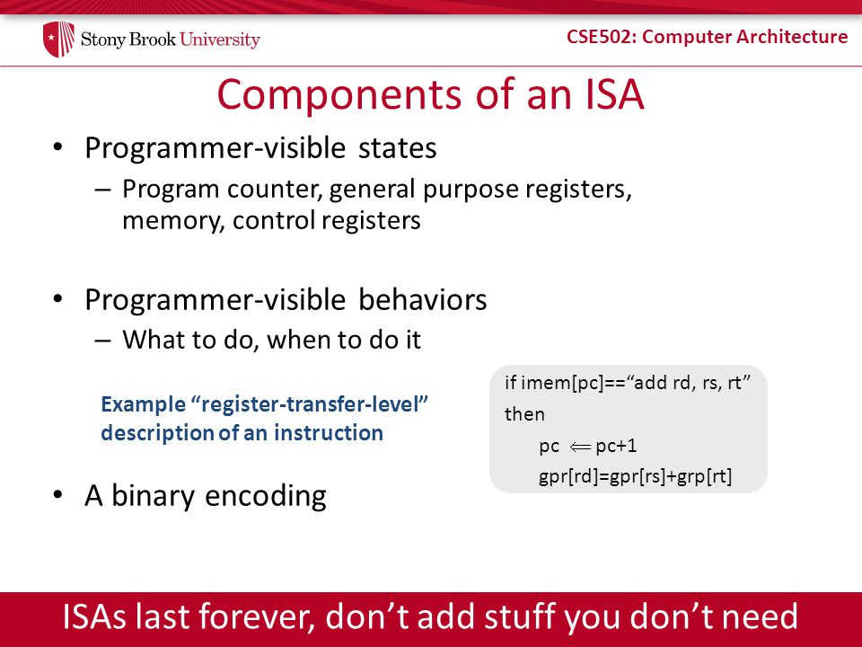 CSE502: Computer Architecture Components of an ISA Programmer-visible states – Program counter, general purpose registers, memory, control registers Programmer-visible behaviors – What to do, when to do it A binary encoding if imem[pc]==add rd, rs, rt then pc pc+1 gpr[rd]=gpr[rs]+grp[rt] Example register-transfer-level description of an instruction ISAs last forever, dont add stuff you dont need