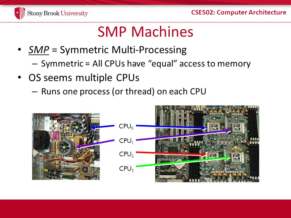 CSE502: Computer Architecture SMP Machines SMP = Symmetric Multi-Processing – Symmetric = All CPUs have equal access to memory OS seems multiple CPUs