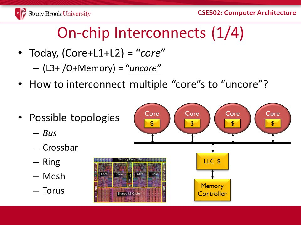 CSE502: Computer Architecture On-chip Interconnects (1/4) Today, (Core+L1+L2) = core – (L3+I/O+Memory) = uncore How to interconnect multiple cores to uncore.
