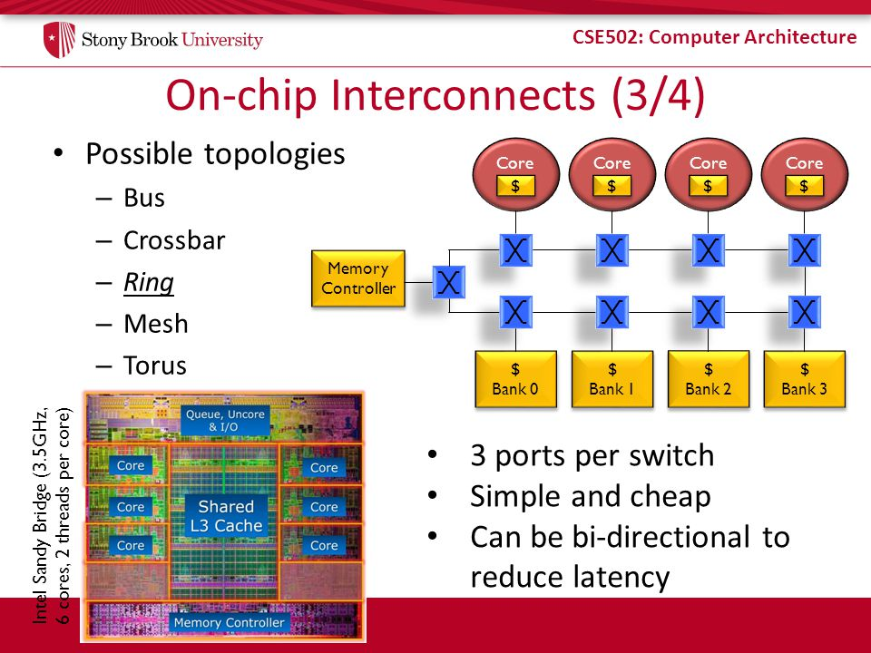 CSE502: Computer Architecture On-chip Interconnects (3/4) Possible topologies – Bus – Crossbar – Ring – Mesh – Torus $ Bank 0 $ Bank 0 Memory Controller Memory Controller Core $ $ $ $ $ $ $ $ $ Bank 1 $ Bank 1 $ Bank 2 $ Bank 2 $ Bank 3 $ Bank 3 Intel Sandy Bridge (3.5GHz, 6 cores, 2 threads per core) 3 ports per switch Simple and cheap Can be bi-directional to reduce latency