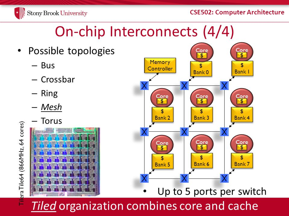 CSE502: Computer Architecture On-chip Interconnects (4/4) Possible topologies – Bus – Crossbar – Ring – Mesh – Torus Tilera Tile64 (866MHz, 64 cores)