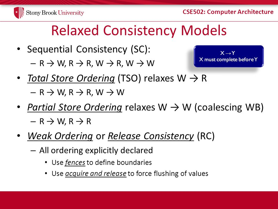 CSE502: Computer Architecture Relaxed Consistency Models Sequential Consistency (SC): – R W, R R, W R, W W Total Store Ordering (TSO) relaxes W R – R