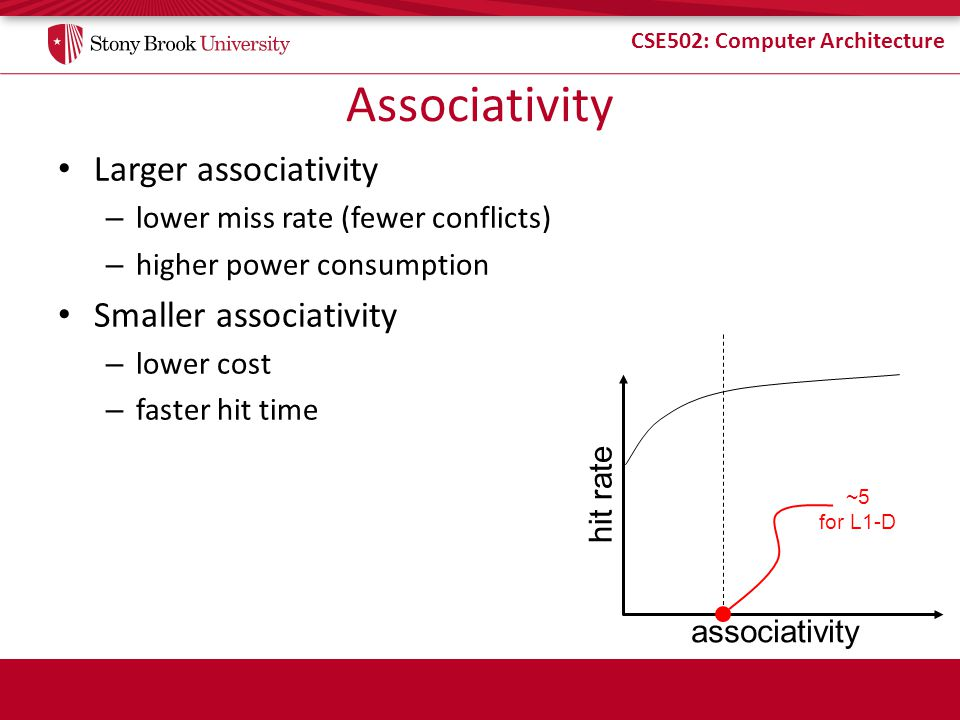 CSE502: Computer Architecture Associativity Larger associativity – lower miss rate (fewer conflicts) – higher power consumption Smaller associativity – lower cost – faster hit time ~5 for L1-D hit rate associativity